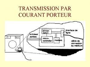 TRANSMISSION PAR COURANT PORTEUR 1 Principe de transmission