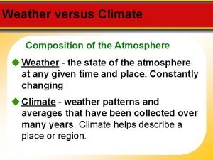 Weather versus Climate Composition of the Atmosphere Weather