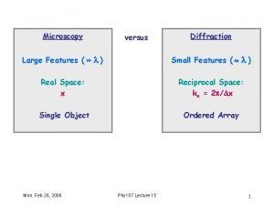 Microscopy versus Diffraction Large Features Small Features Real