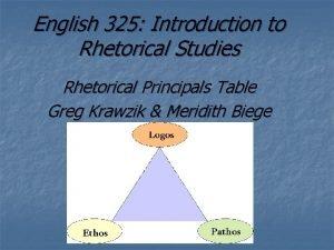 English 325 Introduction to Rhetorical Studies Rhetorical Principals