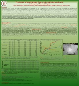 Production of biosurfactants from yeasts cultivated on glycerol