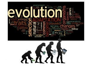 Everything must evolve Charles Darwin Father of Evolution