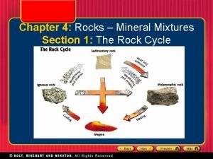 Chapter 4 Rocks Mineral Mixtures Section 1 The