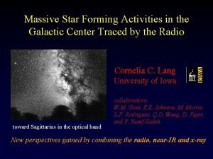 Massive Star Forming Activities in the Galactic Center