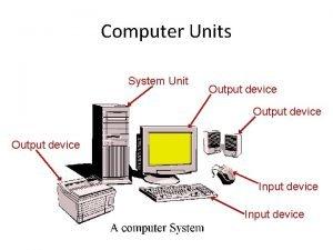 Computer Units System Unit Output device Input device