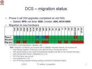 DCS migration status Phase II all SW upgrades