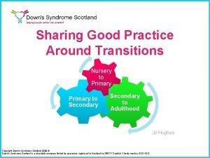 Sharing Good Practice Around Transitions Nursery to Primary