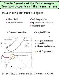 Isospin Dynamics at the Fermi energies Transport properties