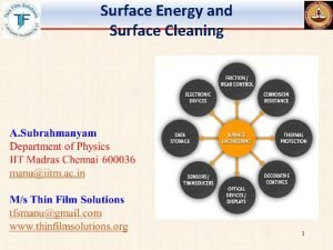 Surface Energy and Surface Cleaning 1 Thermodynamics of