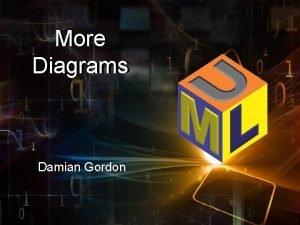 More Diagrams Damian Gordon Damian Diagrams Context Diagram