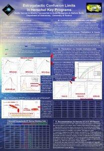 Extragalactic Confusion Limits in Herschel Key Programs Mattia
