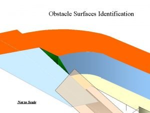 Obstacle Surfaces Identification Not to Scale ICAO Specs