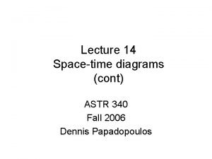 Lecture 14 Spacetime diagrams cont ASTR 340 Fall