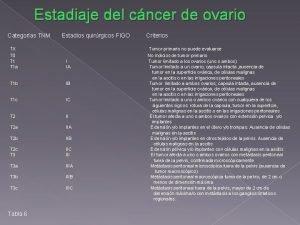 Estadiaje del cncer de ovario Categoras TNM Estadios