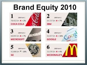 Brand Equity 2010 Key Concepts Brand what and