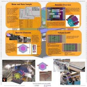 Dortmund Germany E Paschos Fermi National Accelerator Laboratory
