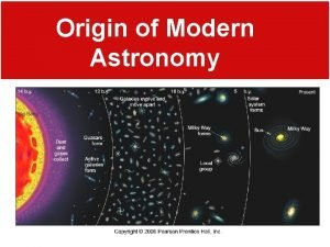 Origin of Modern Astronomy Early Astronomy Ancient Greeks