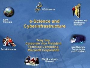 Life Sciences Earth Sciences Social Sciences eScience and