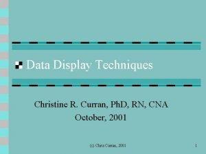 Data Display Techniques Christine R Curran Ph D
