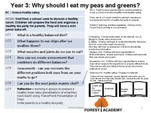 Year 3 Why should I eat my peas