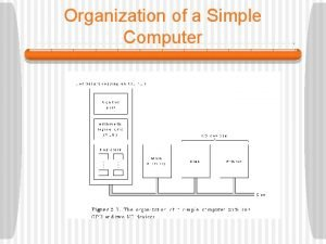 Organization of a Simple Computer Computer Systems Organization
