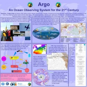 Argo An Ocean Observing System for the st