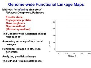 Genomewide Functional Linkage Maps Methods for inferring functional