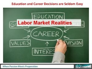 Education and Career Decisions are Seldom Easy Labor