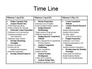Time Line Milestone 1 April 10 Milestone 2