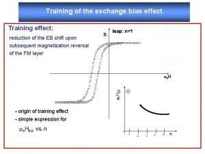 Training of the exchange bias effect Training effect