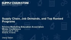 Supply Chain Job Demands and Top Ranked Programs
