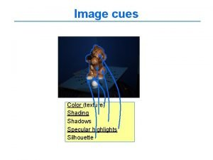 Image cues Color texture Shading Shadows Specular highlights