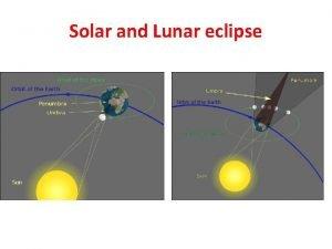 Solar and Lunar eclipse Centripetal Acceleration Centripetal acceleration