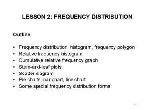 LESSON 2 FREQUENCY DISTRIBUTION Outline Frequency distribution histogram