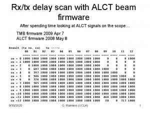 Rxtx delay scan with ALCT beam firmware After
