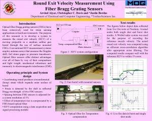 Round Exit Velocity Measurement Using Fiber Bragg Grating
