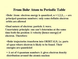 From Bohr Atom to Periodic Table Bohr Atom