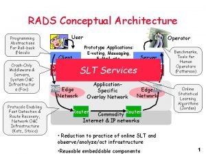 RADS Conceptual Architecture Programming Abstractions For Rollback Necula