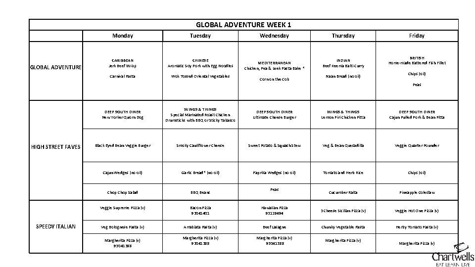 GLOBAL ADVENTURE WEEK 1 GLOBAL ADVENTURE Monday Tuesday