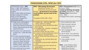 PARADIGMA OPA NPM dan NPS PARADIGMA Pgd OPA