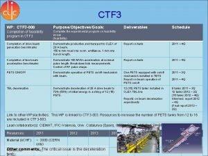 CTF 3 WP CTF 3 000 PurposeObjectivesGoals Deliverables