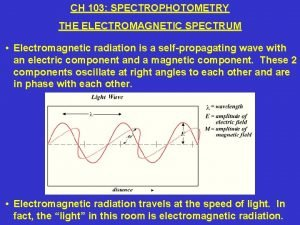 CH 103 SPECTROPHOTOMETRY THE ELECTROMAGNETIC SPECTRUM Electromagnetic radiation