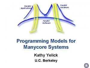 Parallel Hardware Parallel Applications Parallel Software Programming Models