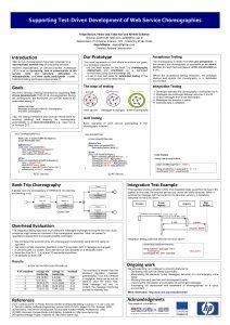 Supporting TestDriven Development of Web Service Choreographies Felipe