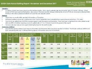 GOSH Safe Nurse Staffing Report November and December