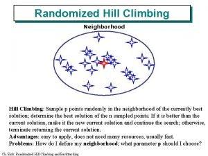 Randomized Hill Climbing Neighborhood Hill Climbing Sample p