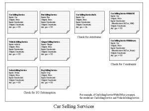 Car Selling Service Input Car Output Price Input