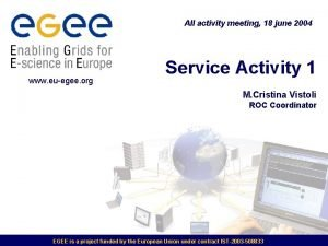 All activity meeting 18 june 2004 www euegee