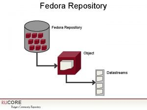 Fedora Repository Object Datastreams RUCORE Rutgers Community Repository