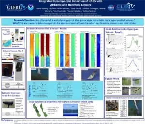 Integrated Hyperspectral Detection of HABS with Airborne and